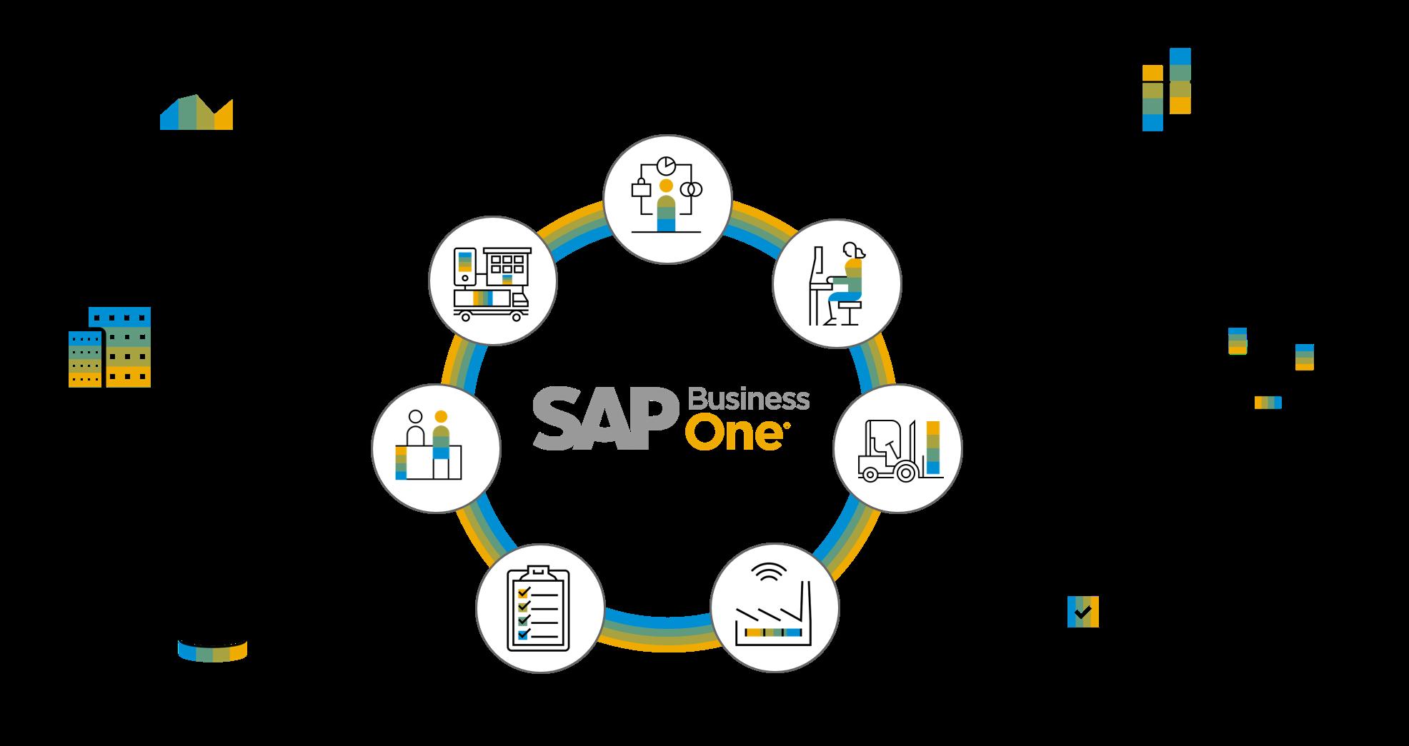 phần mềm quản lý công ty SAP