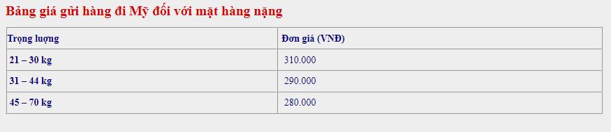 bảng giá gửi hàng đi mỹ với mặt hàng loại nặng